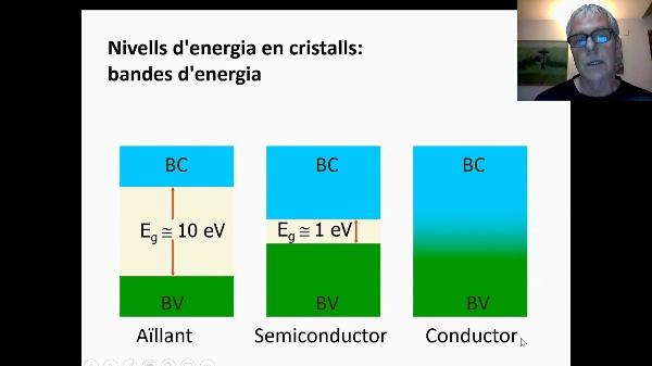 Aïllat i camp elèctric R