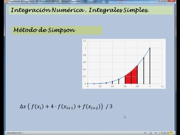 05-IN-SM-02 Integración Numérica. Simpson