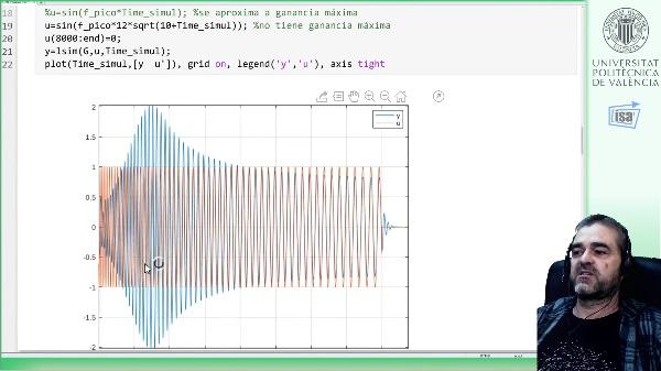 Respuesta en frecuencia multivariable y significado de la norma infinito de un sistema LTI: ejemplo Matlab