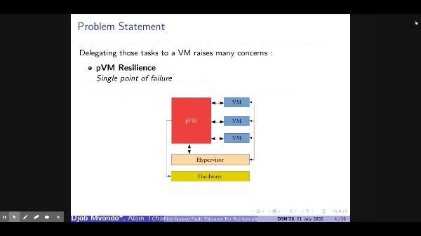 Fine-Grained Fault Tolerance for Resilient pVM-Based Virtual Machine Monitors