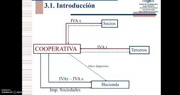 El IVA en Cooperativas