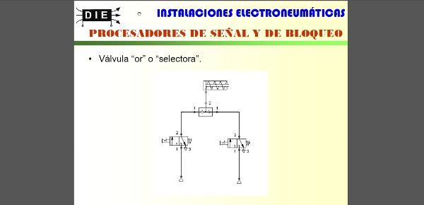 IENM - 3.2.3 - válvulas neumáticas-3