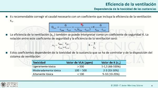 Ventilación por dilución 3. Eficiencia de la ventilación