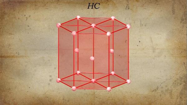 Estructura HC