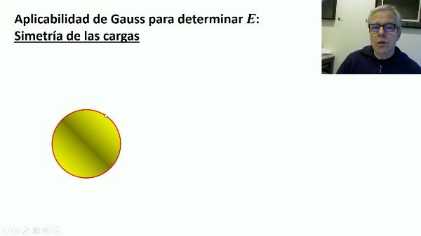 Ley de Gauss. Determinación del campo eléctrico