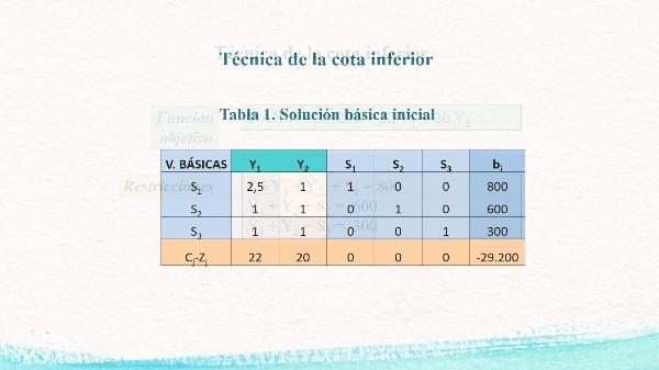 Programación lineal: algoritmo del simplex con variables acotadas inferiormente.