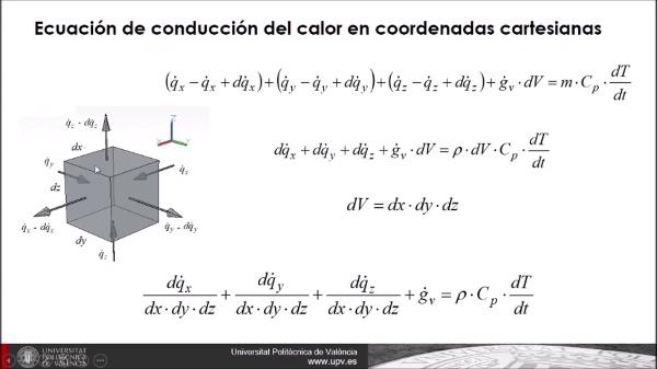 Ecuación de transmisión de calor por coordenadas cartesianas