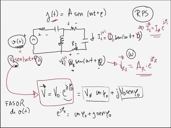 Teoría de Circuitos 1. Lección 5. 2-4 Cambiar de referencia seno a referencia coseno en fasores
