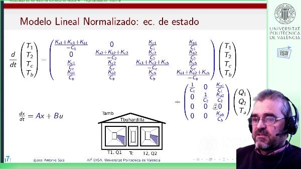 Sistema térmico orden 4: dimensionamiento de actuadores (SVD, transitorio)