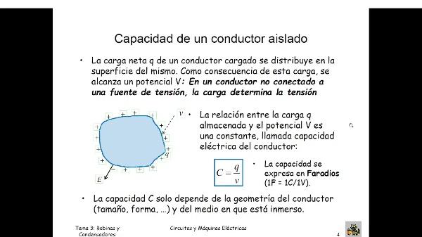 Tema3D-Bobinas y condensadores