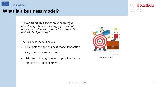 Sustainable Business Modelling II
