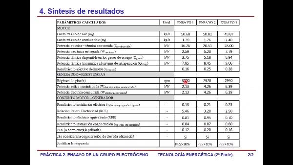 Tecn.Energ.Bloque2_Pract.2_EGE_ESP_Resultados