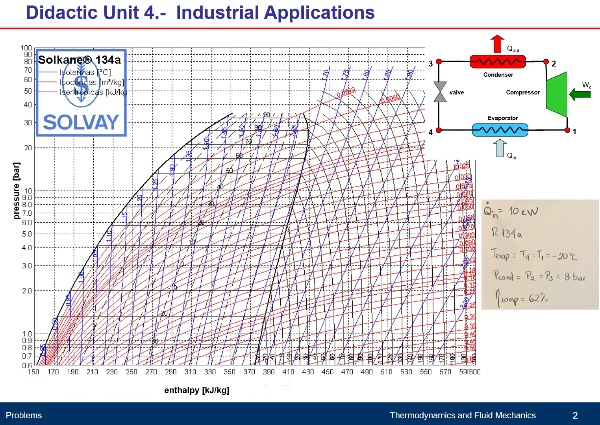 Didactic Unit 4. Industrial Applications - Problem4.3
