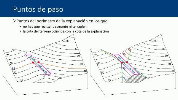 Puntos de paso en ejercicios de movimientos de tierras en explanaciones