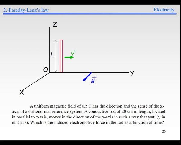 Elec-5.-Induction-S26-S27-Metallic bar under B-Example
