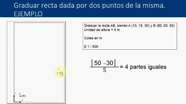 Dibujar y graduar rectas en el sistema de planos acotados