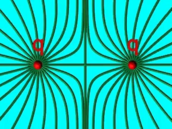Lineas_3: Vista alejada de las líneas del campo eléctrico creado por dos cargas positivas idénticas