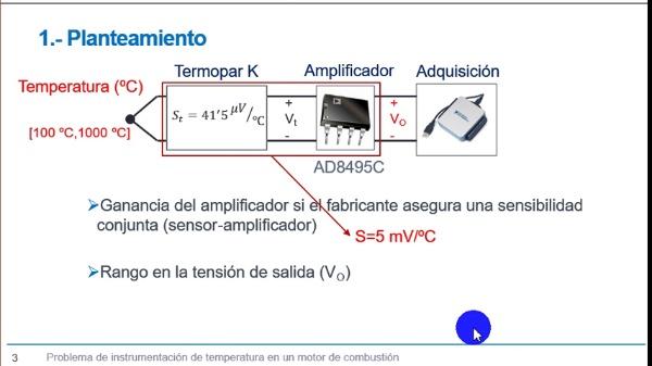 Estudio de un amplificador de instrumentación para acondicionar un termopar