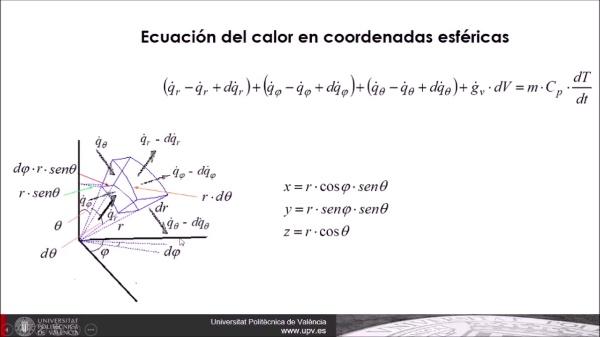 Conducción en coordenadas esféricas