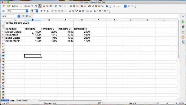 OpenOffice Calc: Uso de funciones básicas