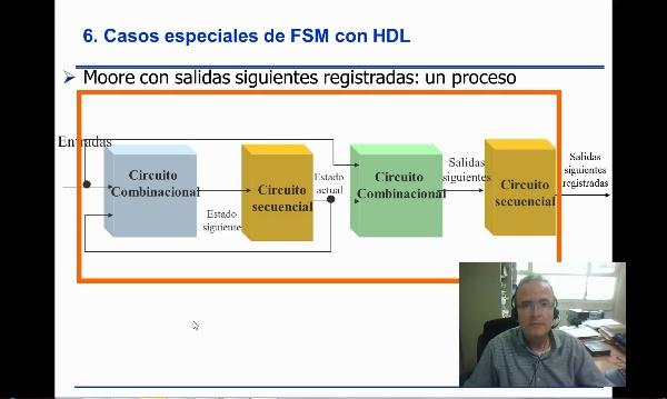 FSM con Verilog, estilo de un proceso
