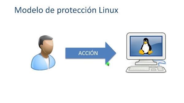 Atributos de protección en sistemas Linux