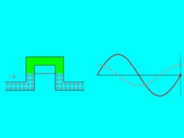 Condensador: Analogía mecánica de un condensador en corriente alterna.