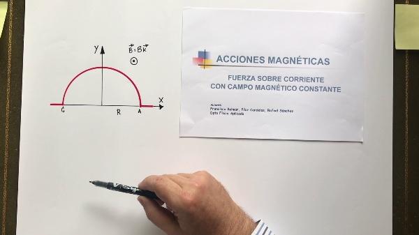 FUERZA MAGNÉTICA SOBRE CORRIENTE CON CAMPO MAGNÉTICO CONSTANTE