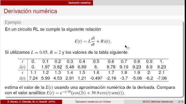 Derivación numérica con Octave