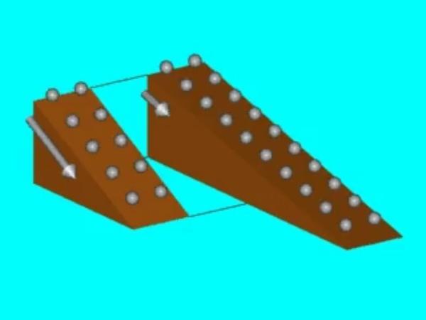 Ohm_2: Analogía mecánica de la intensidad que circula por dos conductores de igual sección y resistividad pero diferente longitud (una el doble que la otra), cuando se les aplica la misma diferencia de potencial.