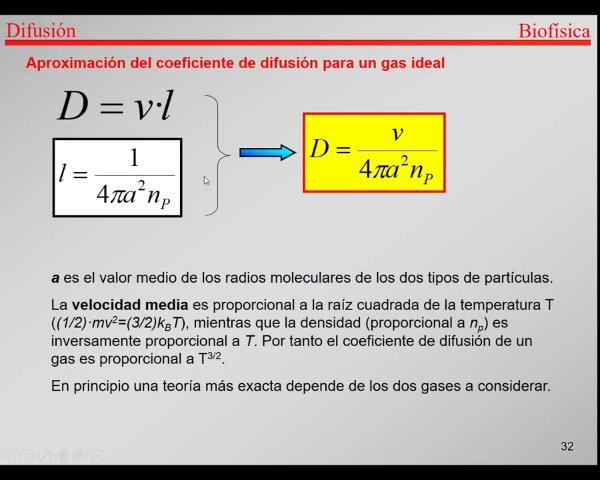 4.-Transporte-T32-T33- Coef Difusión Gases