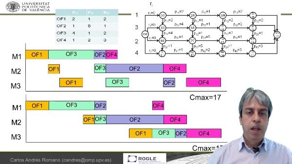 Uso de grafos para representar secuencias