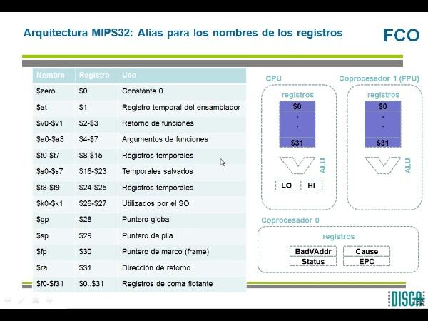Ejemplo carga y ejecución programa MIPS R2000