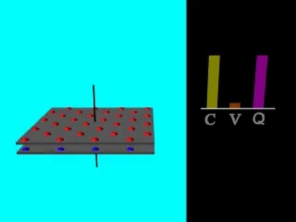 Condensador_1: Variación de la capacidad y de la diferencia de potencial a carga constante en un condensador plano al modificar la distancia entre placas