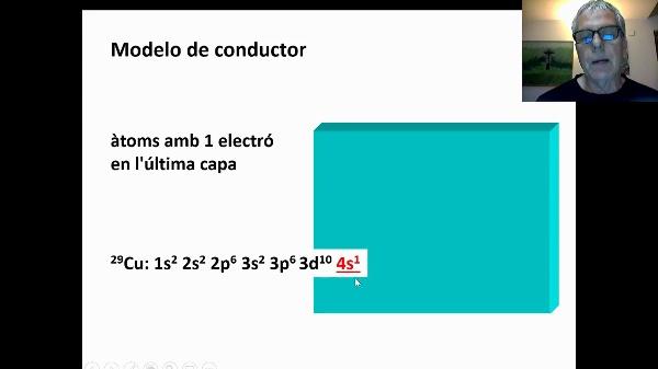 Conductor carregat en equilibri