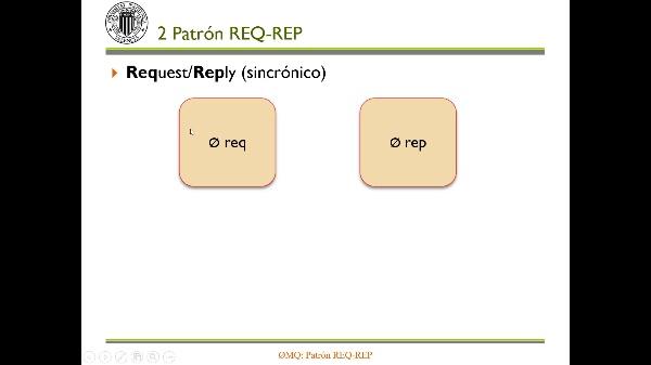 ZeroMQ: Patrón REQ-REP