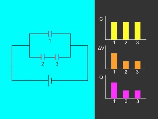 Asociación_3 :Transferencia de carga en una asociación de condensadores al duplicar la distancia entre placas de uno de ellos tras desconectar previamente la fuente de tensión