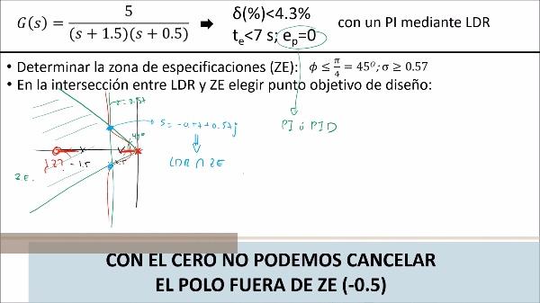 Diseño resumido de un controlador proporcional integral - PI