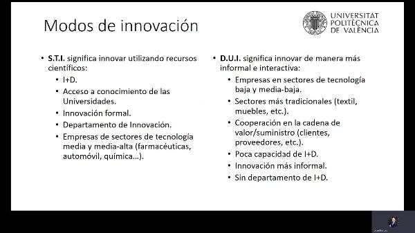 Modos innovación
