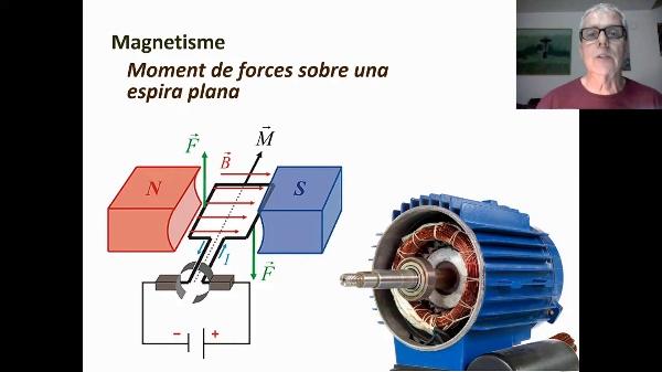 Magnetisme: moment de les forces sobre una espira plana