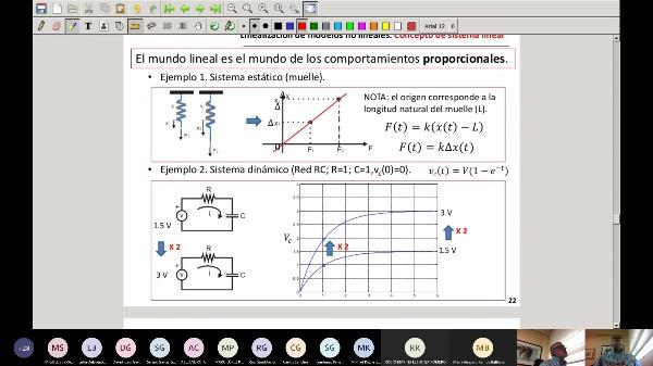 UD3.2 SAU Automatismos 20-21
