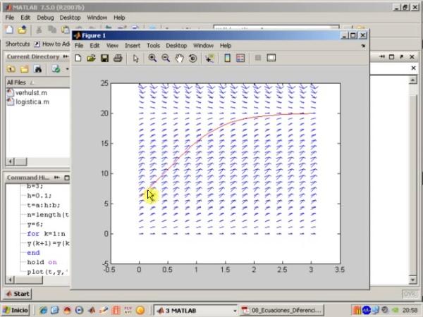 Tema 8. Ecuaciones diferenciales ordinarias. Método de Euler a mano.