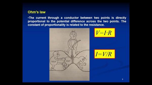 Electricity Lab P3 Ohm video v2