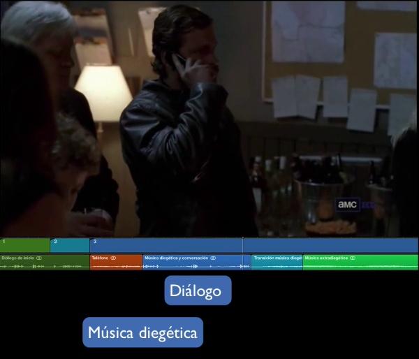 Análisis de una transición sonora en The Killing 1x06
