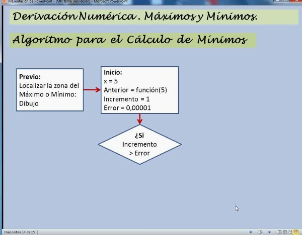 MN-DE-03 Algortimo para encontrar Mínimos