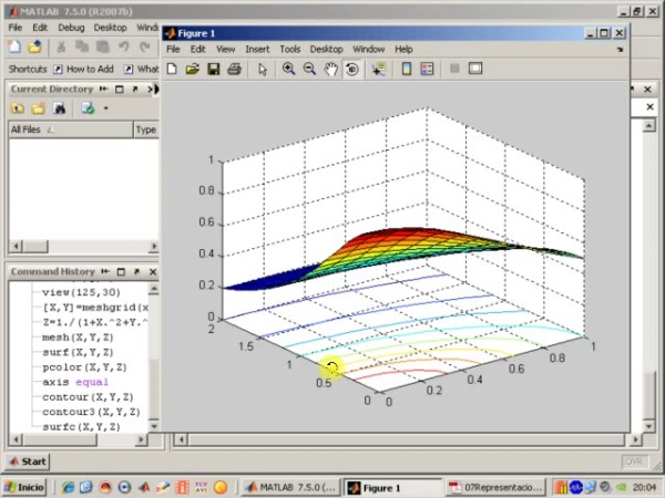 Tema 7. Representación gráfica. Superficies y curvas de nivel. Ejemplo