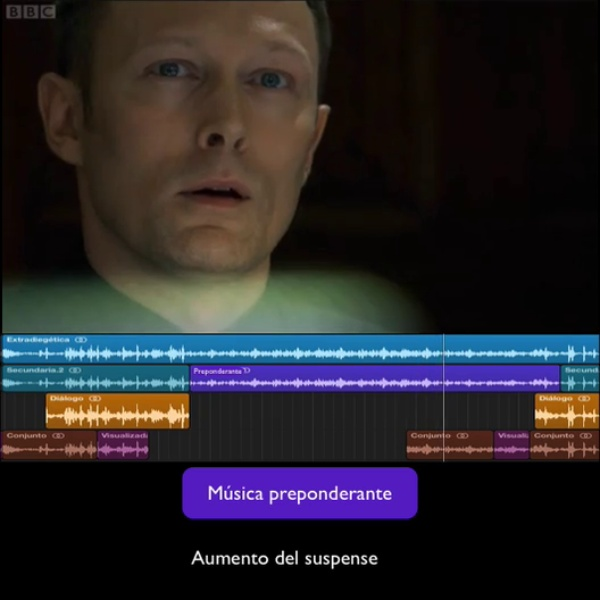 Screenflow Forbrydelsen 1x11