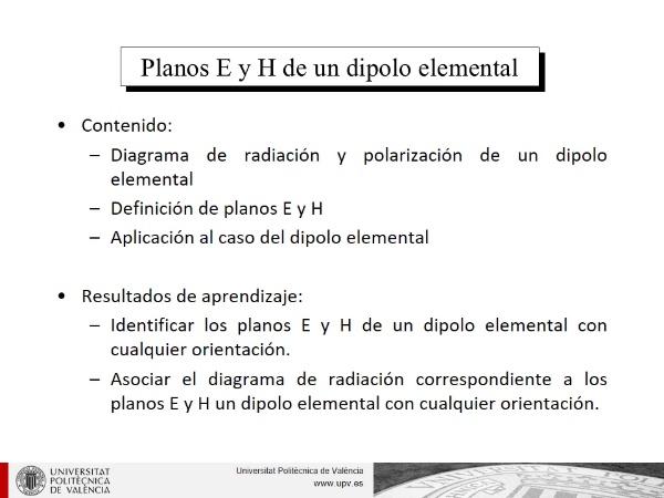 Planos E y H de un dipolo elemental