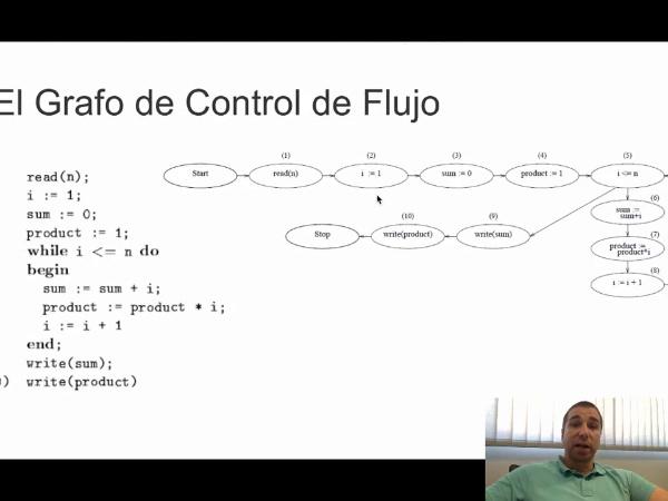 El Grafo de Control de Flujo