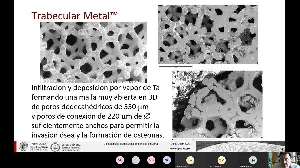 Clase de Biomateriales estructurales_ Fijación II